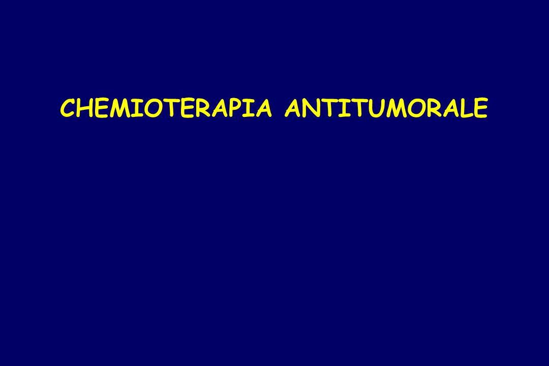 Principali tipi di tossicità arigenerativa dei chemioterapici antitumorali Ematologica *Gastrointestinale**Cutanea*** AlchilantiMetotrexatoAlchilanti Composti di coordinazione del platinoDoxorubicinaMetotrexato EpirubicinaDoxorubicina GemcitabinaCamptotecinaEpirubicina Antibiotici****Vincristina EtoposideVinblastina TaxaniVindesina Vinorelbina * mielosoppressione; **mucosite, ***alopecia, ****bleomicina esclusa