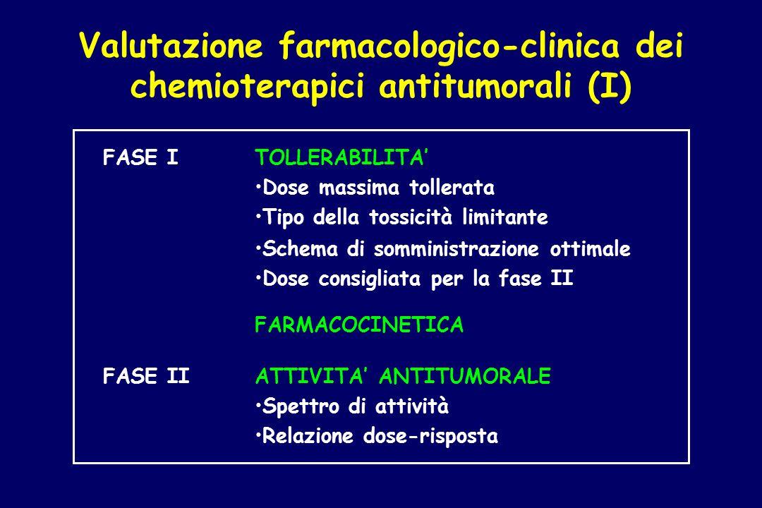 Valutazione farmacologico-clinica dei chemioterapici antitumorali (I) FASE ITOLLERABILITA' Dose massima tollerata Tipo della tossicità limitante Schem