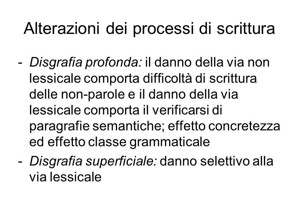 Alterazioni dei processi di scrittura -Disgrafia profonda: il danno della via non lessicale comporta difficoltà di scrittura delle non-parole e il dan