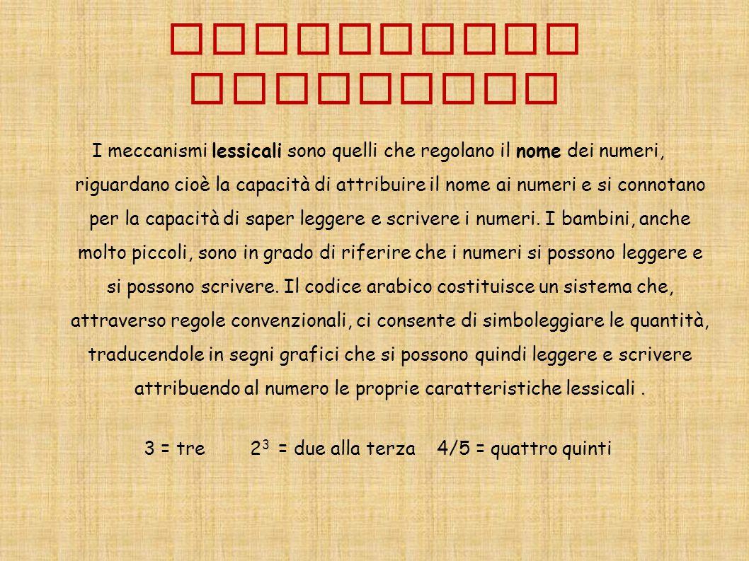 MECCANISMI LESSICALI I meccanismi lessicali sono quelli che regolano il nome dei numeri, riguardano cioè la capacità di attribuire il nome ai numeri e