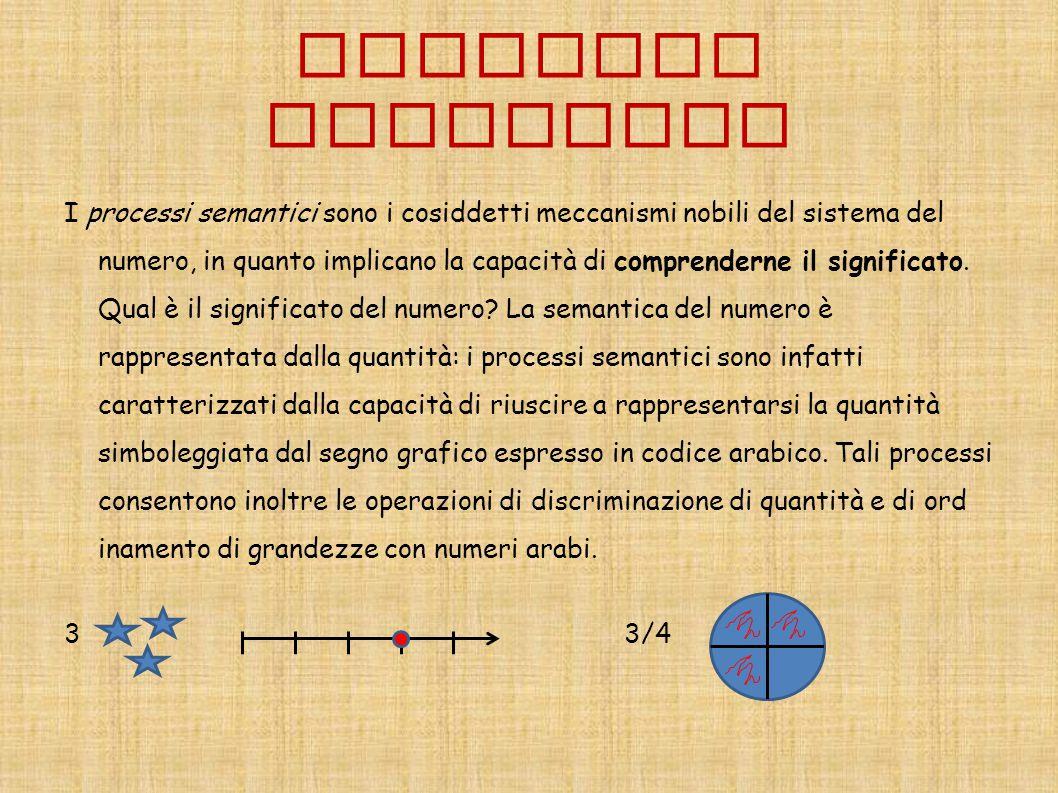 PROCESSI SEMANTICI I processi semantici sono i cosiddetti meccanismi nobili del sistema del numero, in quanto implicano la capacità di comprenderne il