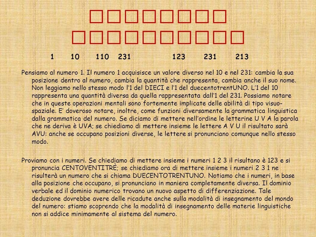 PROCESSI SINTATTICI Pensiamo al numero 1. Il numero 1 acquisisce un valore diverso nel 10 e nel 231: cambia la sua posizione dentro al numero, cambia