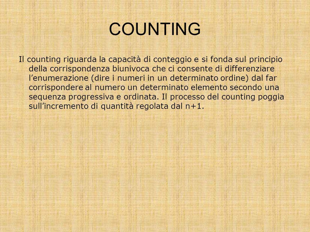 COUNTING Il counting riguarda la capacità di conteggio e si fonda sul principio della corrispondenza biunivoca che ci consente di differenziare l'enum