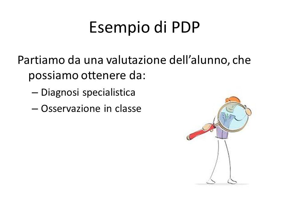 Esempio di PDP Partiamo da una valutazione dell'alunno, che possiamo ottenere da: – Diagnosi specialistica – Osservazione in classe