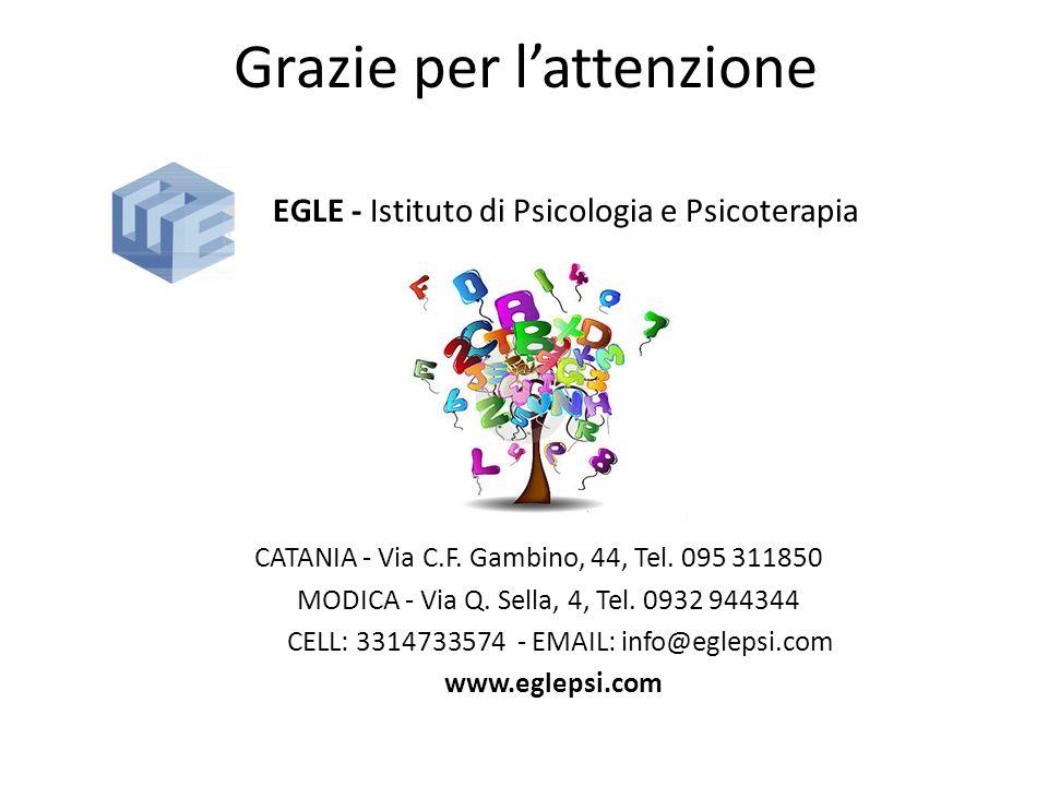 Grazie per l'attenzione EGLE - Istituto di Psicologia e Psicoterapia CATANIA - Via C.F. Gambino, 44, Tel. 095 311850 MODICA - Via Q. Sella, 4, Tel. 09