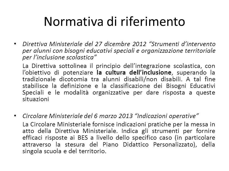 """Normativa di riferimento Direttiva Ministeriale del 27 dicembre 2012 """"Strumenti d'intervento per alunni con bisogni educativi speciali e organizzazion"""