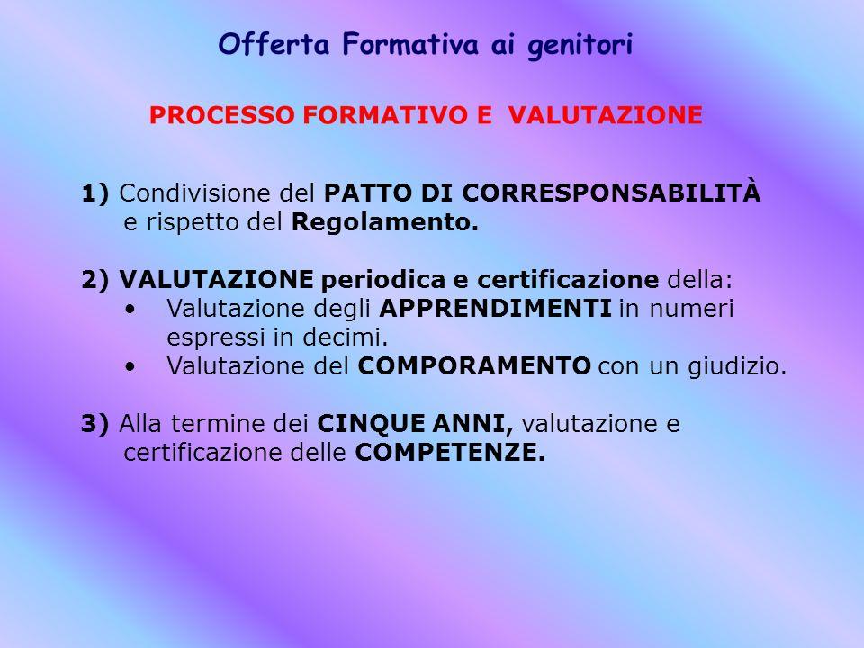 1) Condivisione del PATTO DI CORRESPONSABILITÀ e rispetto del Regolamento.