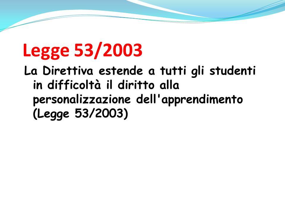 Legge 53/2003 La Direttiva estende a tutti gli studenti in difficoltà il diritto alla personalizzazione dell'apprendimento (Legge 53/2003)