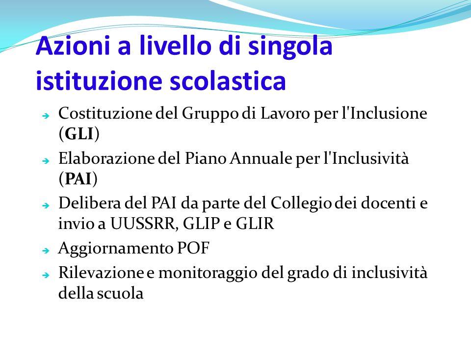 Azioni a livello di singola istituzione scolastica  Costituzione del Gruppo di Lavoro per l'Inclusione (GLI)  Elaborazione del Piano Annuale per l'I