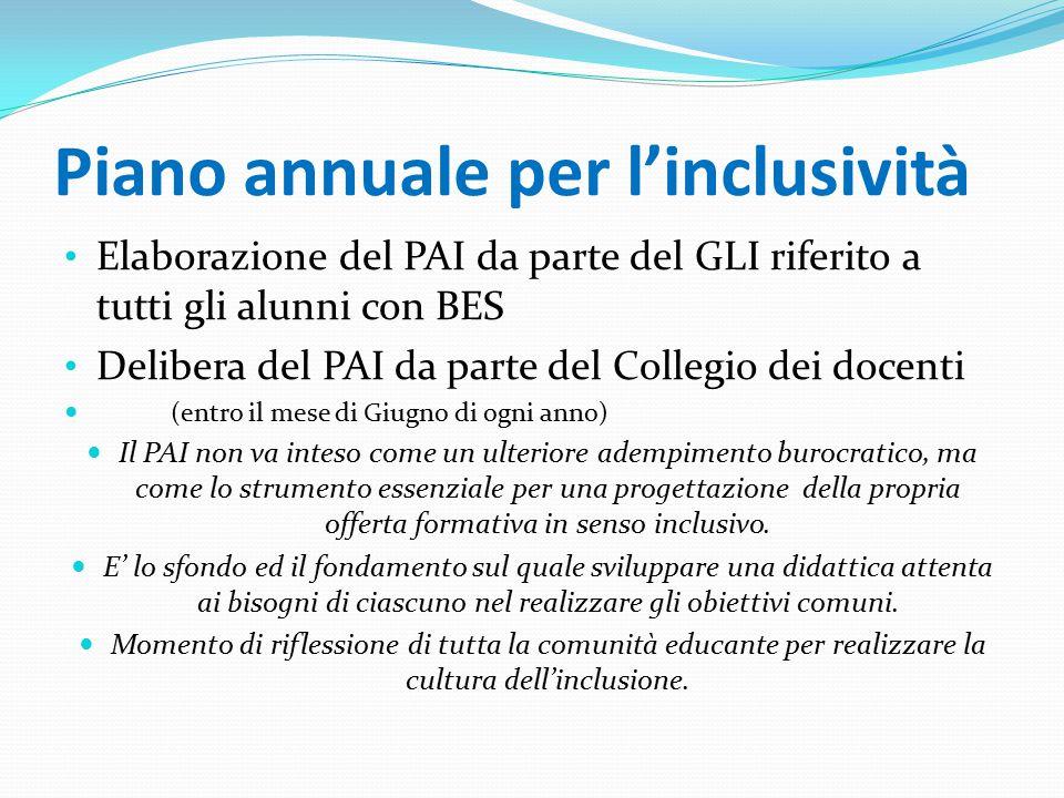 Piano annuale per l'inclusività Elaborazione del PAI da parte del GLI riferito a tutti gli alunni con BES Delibera del PAI da parte del Collegio dei d