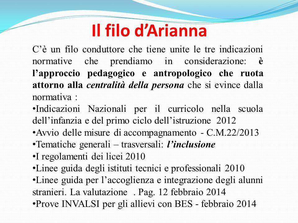Il filo d'Arianna C'è un filo conduttore che tiene unite le tre indicazioni normative che prendiamo in considerazione: è l'approccio pedagogico e antr