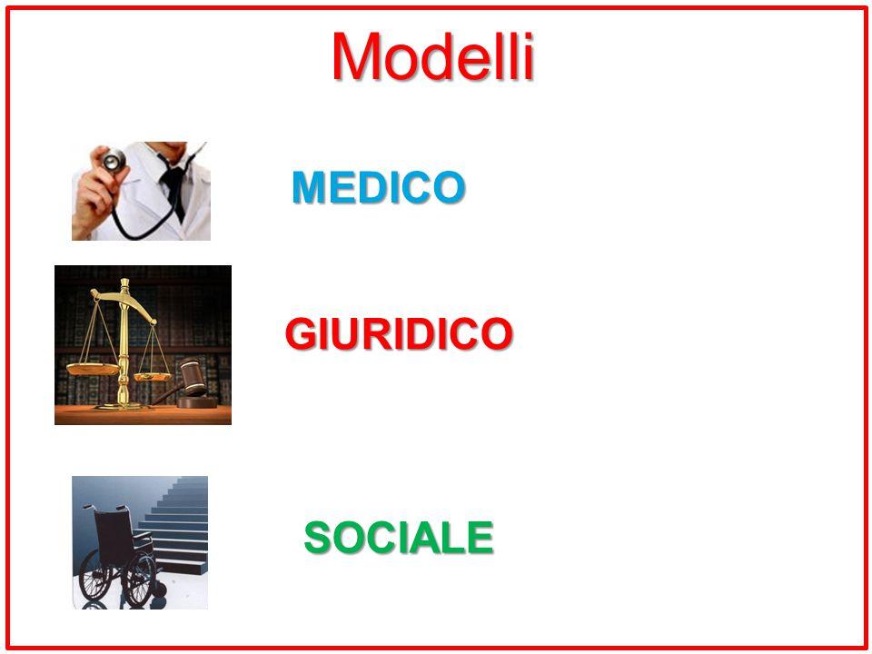 Modelli MEDICO GIURIDICO SOCIALE