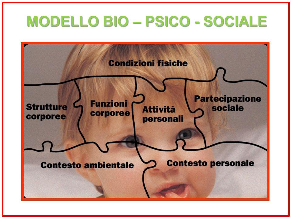 MODELLO BIO – PSICO - SOCIALE