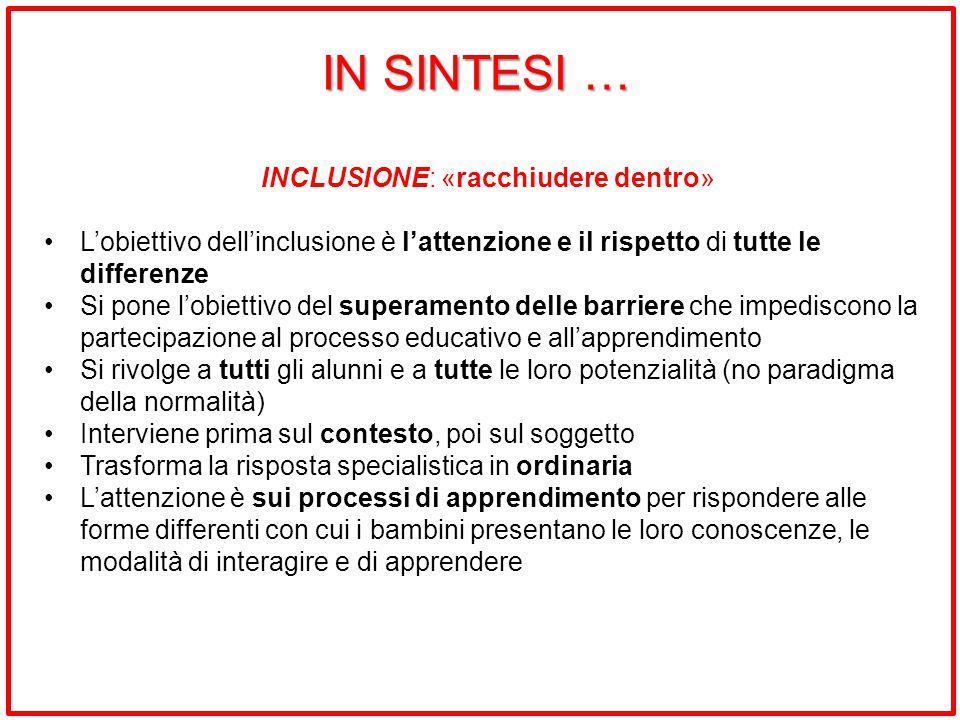 IN SINTESI … INCLUSIONE: «racchiudere dentro» L'obiettivo dell'inclusione è l'attenzione e il rispetto di tutte le differenze Si pone l'obiettivo del