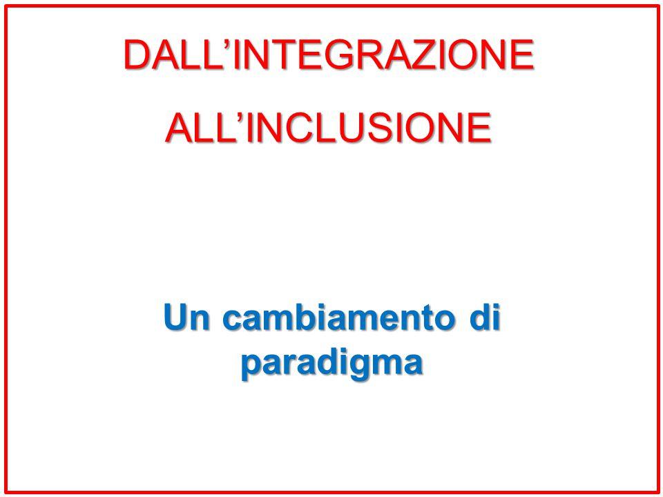 DALL'INTEGRAZIONEALL'INCLUSIONE Un cambiamento di paradigma