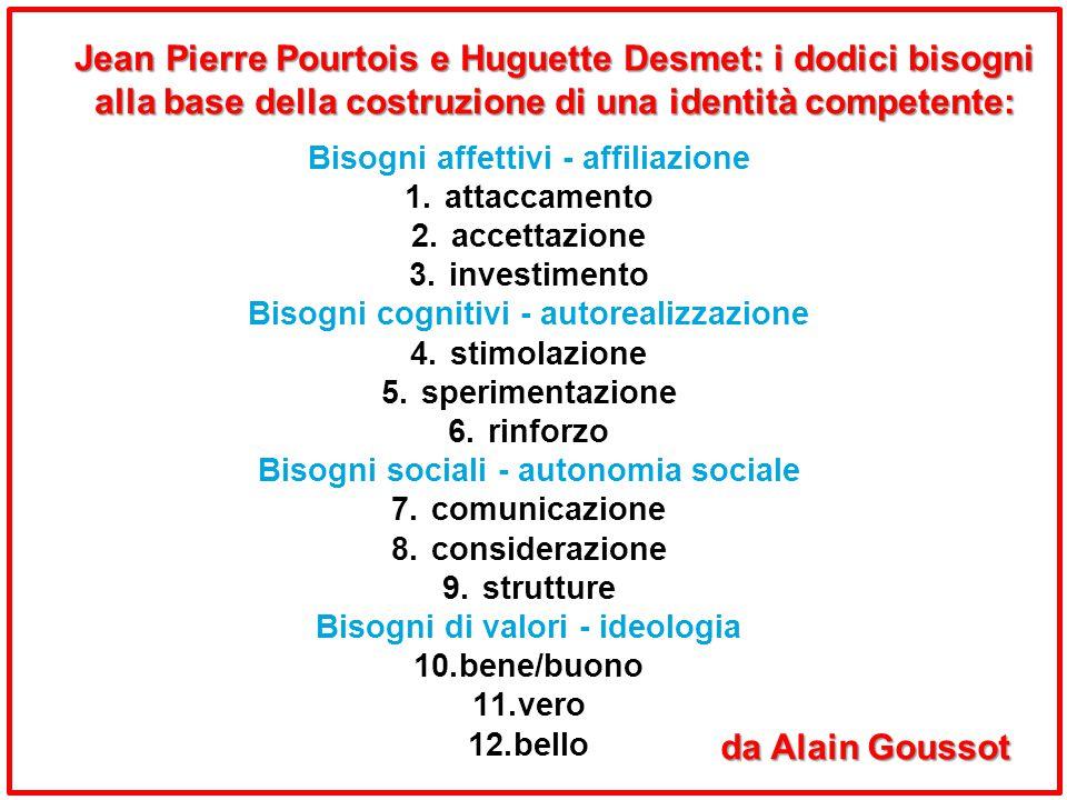 Bisogni affettivi - affiliazione 1.attaccamento 2.accettazione 3.investimento Bisogni cognitivi - autorealizzazione 4.stimolazione 5.sperimentazione 6