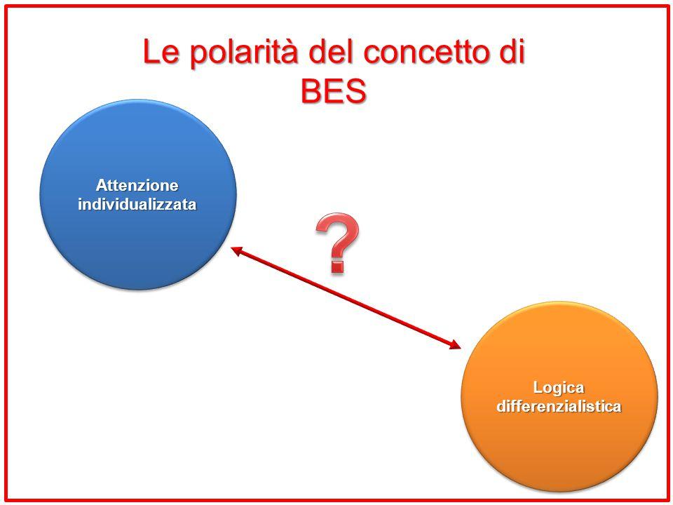 Le polarità del concetto di BES Attenzione individualizzata Logica differenzialistica