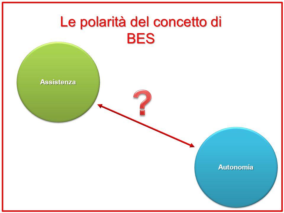 Le polarità del concetto di BES AssistenzaAssistenza AutonomiaAutonomia