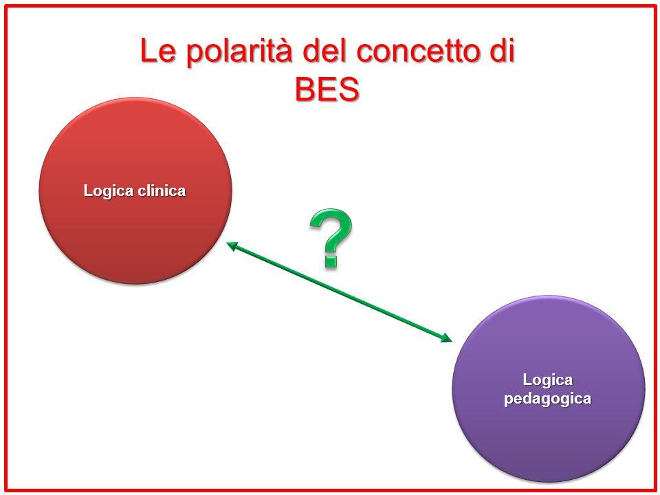 Logica clinica Logica pedagogica