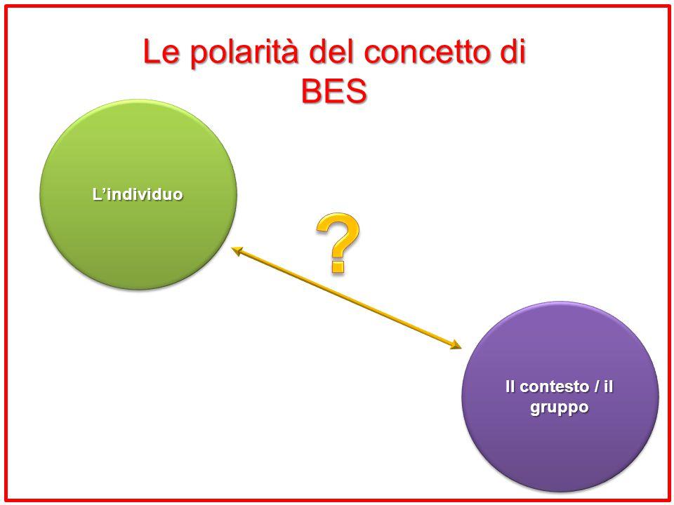 L'individuoL'individuo Il contesto / il gruppo