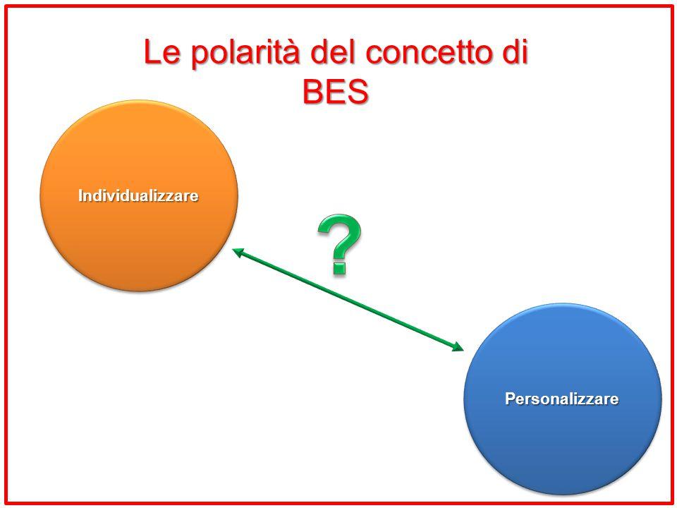 Le polarità del concetto di BES IndividualizzareIndividualizzare PersonalizzarePersonalizzare