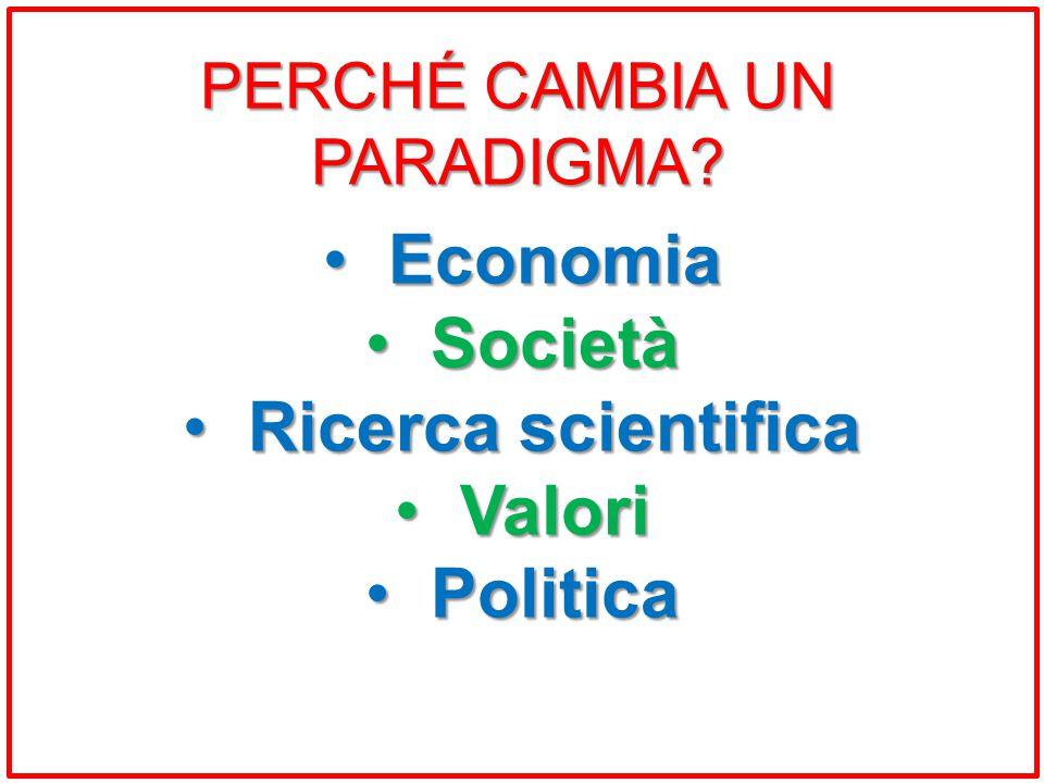 PERCHÉ CAMBIA UN PARADIGMA? EconomiaEconomia SocietàSocietà Ricerca scientificaRicerca scientifica ValoriValori PoliticaPolitica