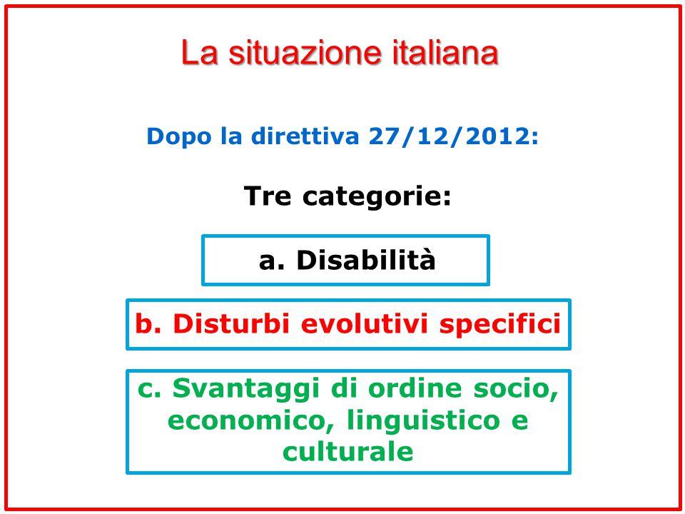 La situazione italiana Dopo la direttiva 27/12/2012: Tre categorie: a. Disabilità b. Disturbi evolutivi specifici c. Svantaggi di ordine socio, econom