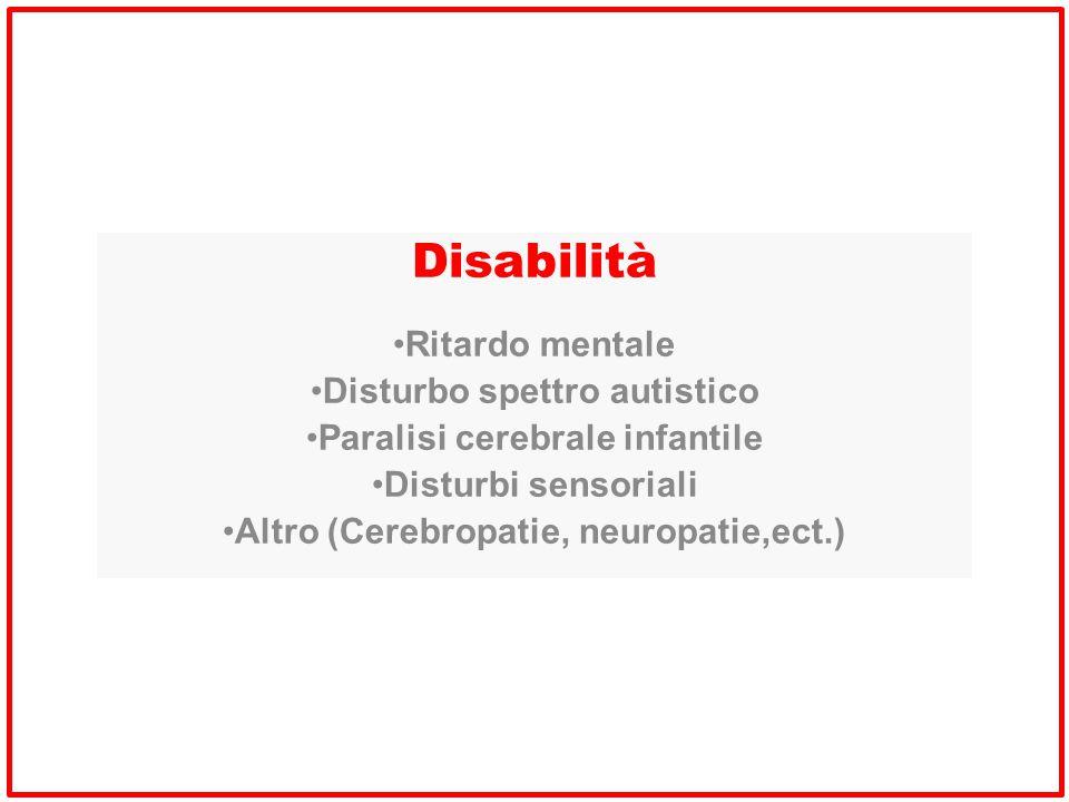 Disabilità Ritardo mentale Disturbo spettro autistico Paralisi cerebrale infantile Disturbi sensoriali Altro (Cerebropatie, neuropatie,ect.)