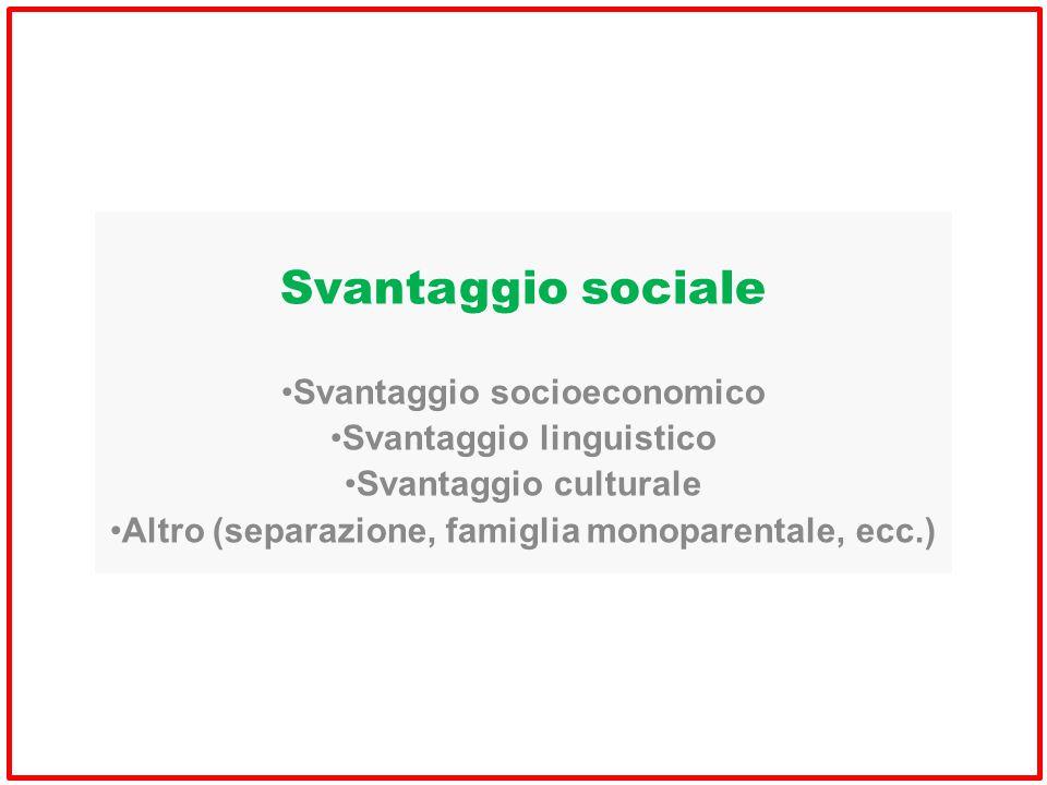 Svantaggio sociale Svantaggio socioeconomico Svantaggio linguistico Svantaggio culturale Altro (separazione, famiglia monoparentale, ecc.)