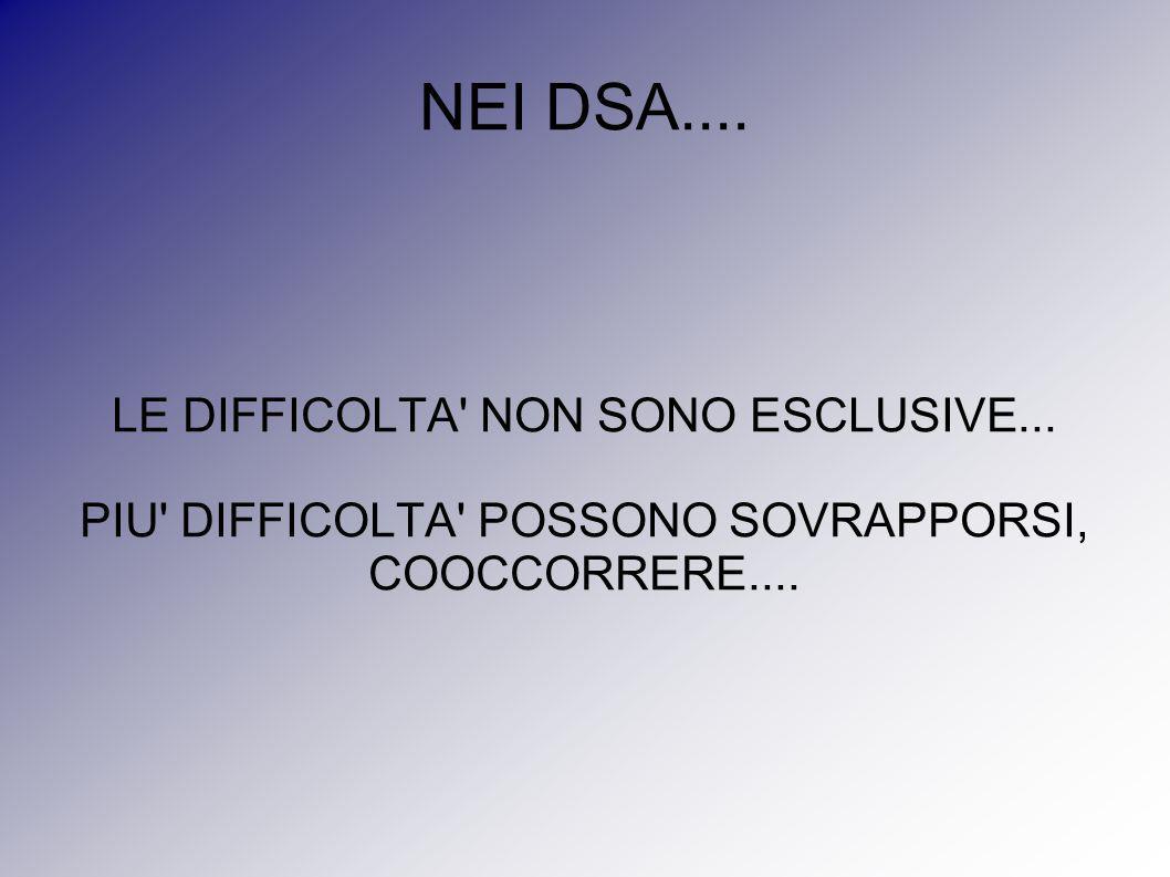 NEI DSA.... LE DIFFICOLTA' NON SONO ESCLUSIVE... PIU' DIFFICOLTA' POSSONO SOVRAPPORSI, COOCCORRERE....