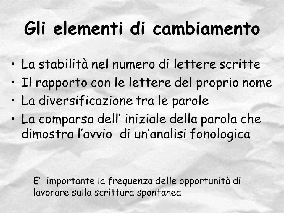 Gli elementi di cambiamento La stabilità nel numero di lettere scritte Il rapporto con le lettere del proprio nome La diversificazione tra le parole L