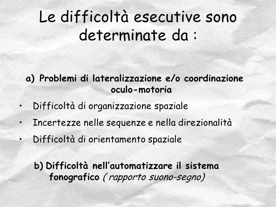 Le difficoltà esecutive sono determinate da : a)Problemi di lateralizzazione e/o coordinazione oculo-motoria Difficoltà di organizzazione spaziale Inc