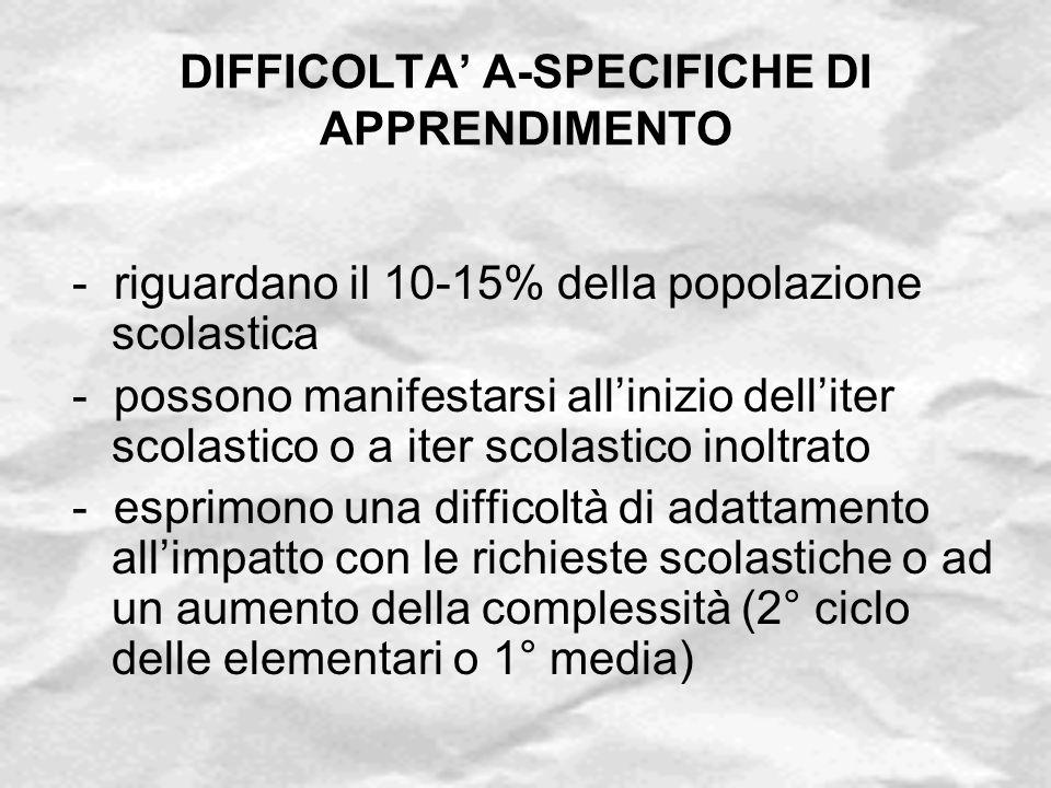 DIFFICOLTA' A-SPECIFICHE DI APPRENDIMENTO - riguardano il 10-15% della popolazione scolastica - possono manifestarsi all'inizio dell'iter scolastico o
