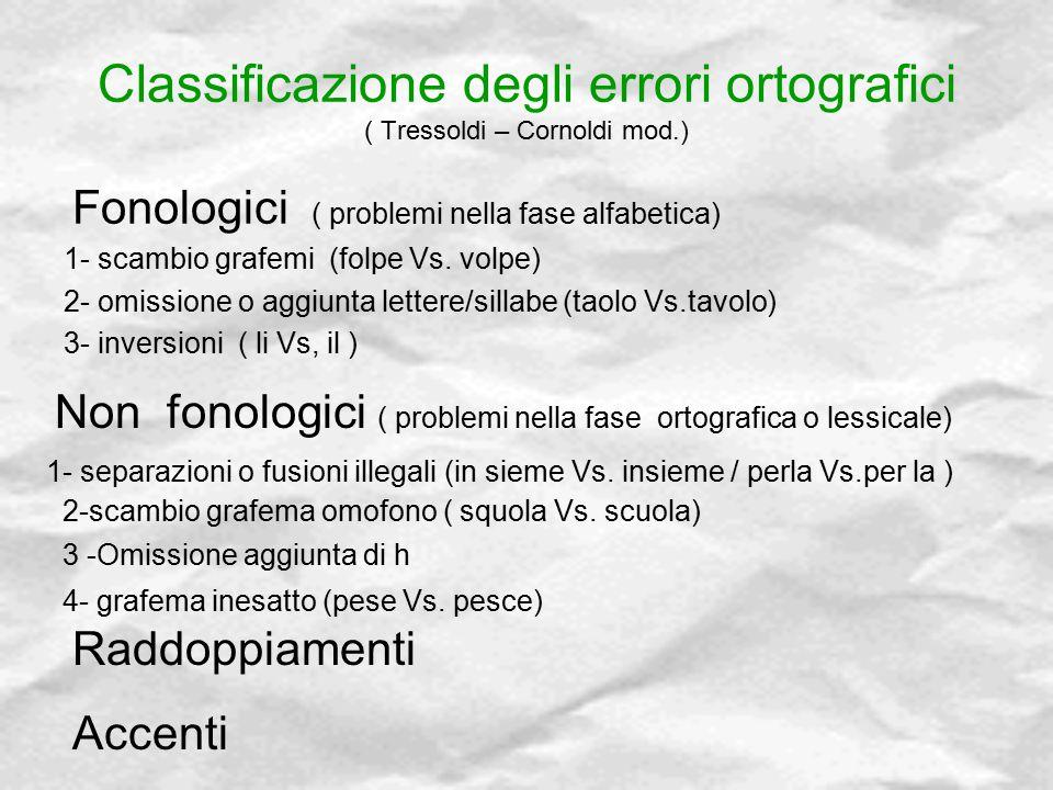 Classificazione degli errori ortografici ( Tressoldi – Cornoldi mod.) 1- scambio grafemi (folpe Vs. volpe) 2- omissione o aggiunta lettere/sillabe (ta