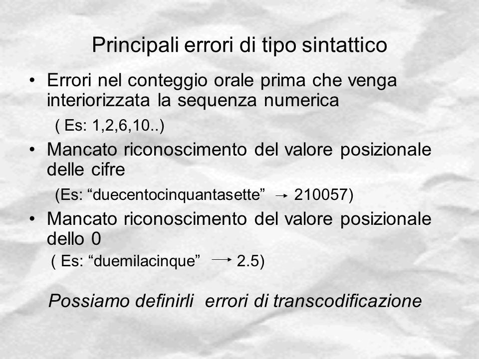 Principali errori di tipo sintattico Errori nel conteggio orale prima che venga interiorizzata la sequenza numerica ( Es: 1,2,6,10..) Mancato riconosc