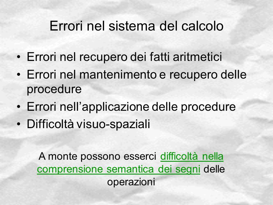 Errori nel sistema del calcolo Errori nel recupero dei fatti aritmetici Errori nel mantenimento e recupero delle procedure Errori nell'applicazione de