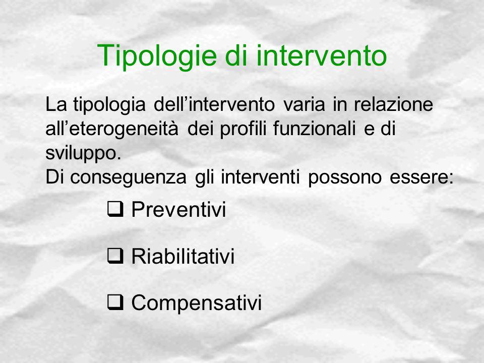 Tipologie di intervento  Preventivi  Riabilitativi  Compensativi La tipologia dell'intervento varia in relazione all'eterogeneità dei profili funzi