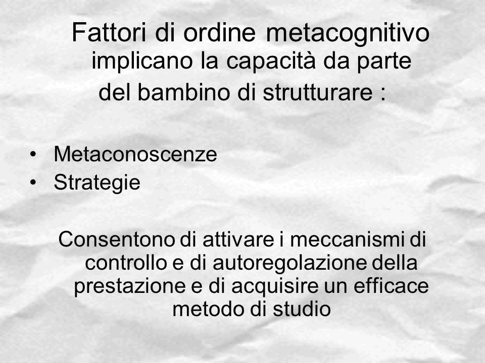 Fattori di ordine metacognitivo implicano la capacità da parte del bambino di strutturare : Metaconoscenze Strategie Consentono di attivare i meccanis