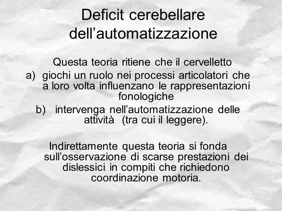 Deficit cerebellare dell'automatizzazione Questa teoria ritiene che il cervelletto a)giochi un ruolo nei processi articolatori che a loro volta influe
