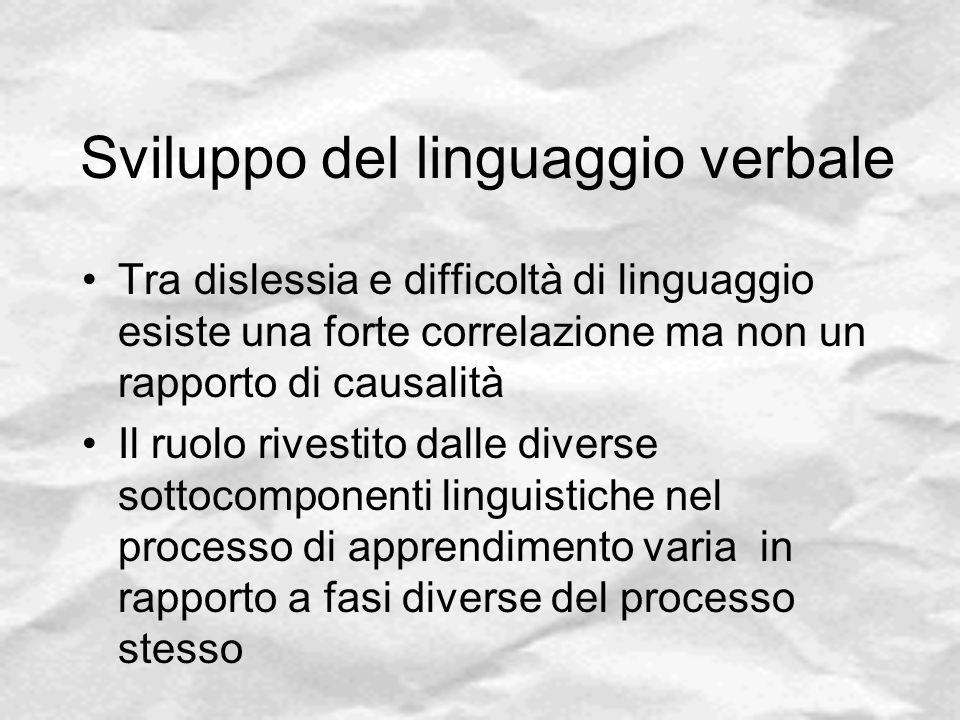 Sviluppo del linguaggio verbale Tra dislessia e difficoltà di linguaggio esiste una forte correlazione ma non un rapporto di causalità Il ruolo rivest