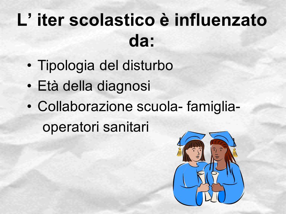L' iter scolastico è influenzato da: Tipologia del disturbo Età della diagnosi Collaborazione scuola- famiglia- operatori sanitari