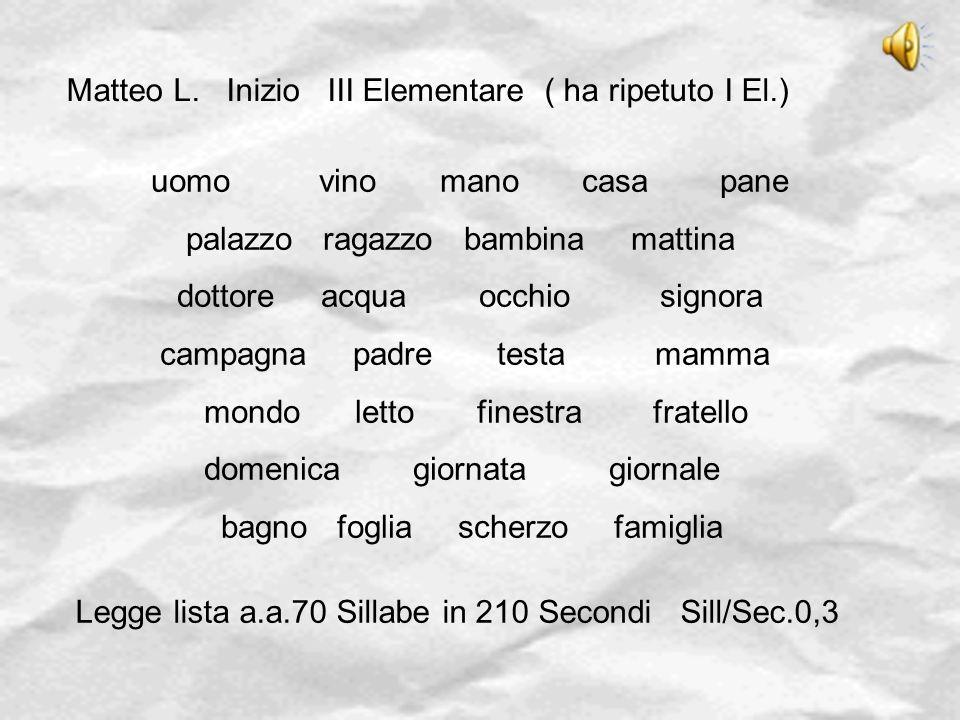 Matteo L. Inizio III Elementare ( ha ripetuto I El.) Legge lista a.a.70 Sillabe in 210 Secondi Sill/Sec.0,3 uomo vino mano casa pane palazzo ragazzo b