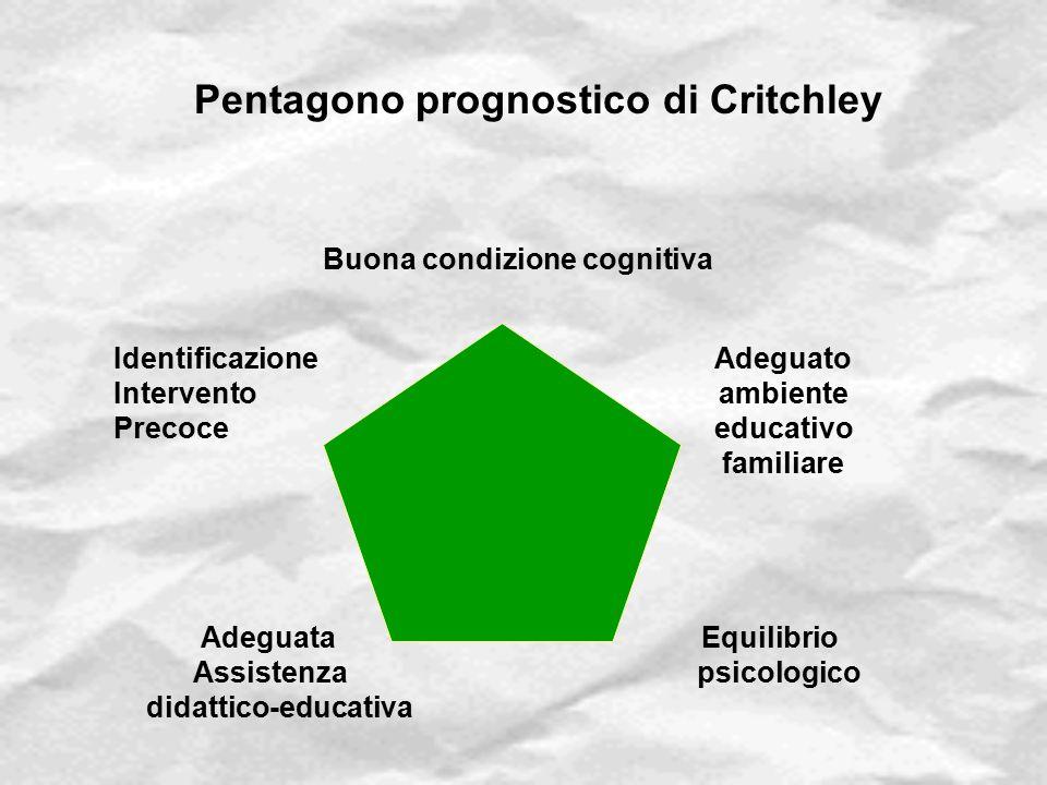 Pentagono prognostico di Critchley Identificazione Adeguato Intervento ambiente Precoce educativo familiare Adeguata Equilibrio Assistenza psicologico