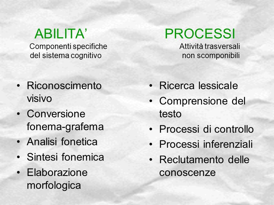 ABILITA' PROCESSI Componenti specifiche Attività trasversali del sistema cognitivo non scomponibili Riconoscimento visivo Conversione fonema-grafema A