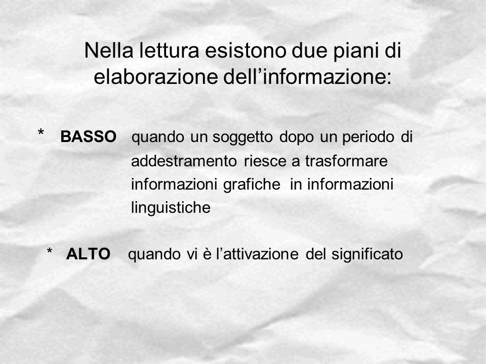 Nella lettura esistono due piani di elaborazione dell'informazione: * BASSO quando un soggetto dopo un periodo di addestramento riesce a trasformare i