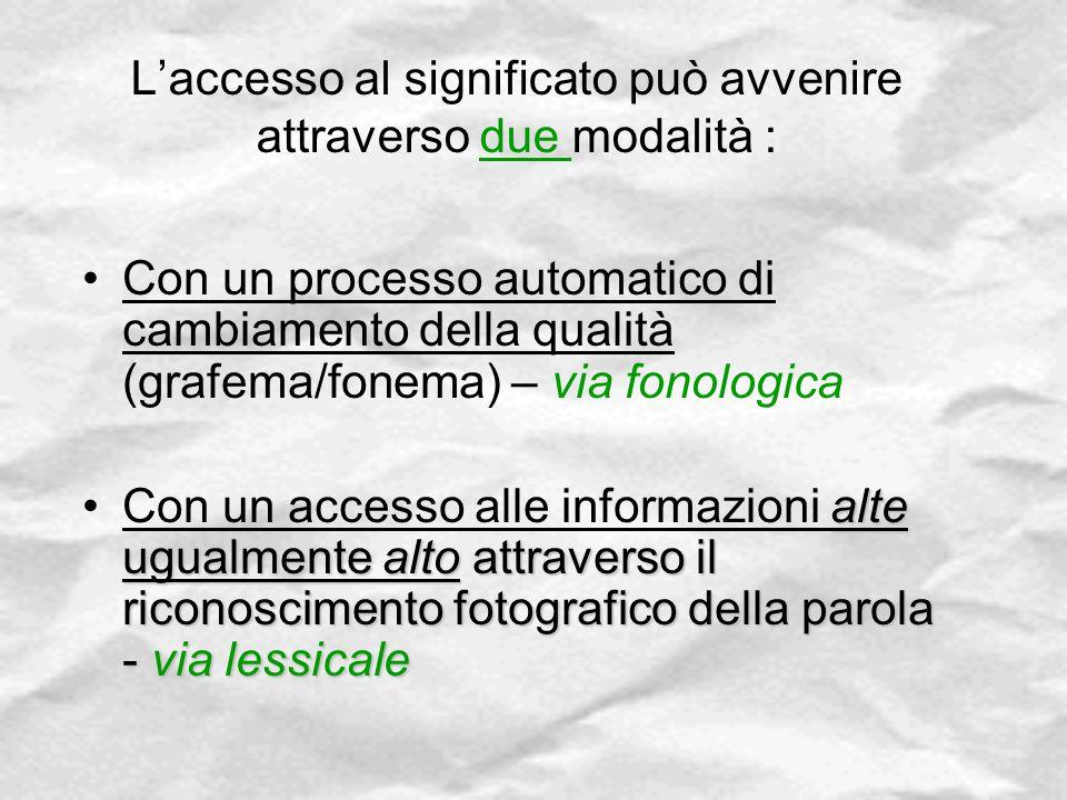 L'accesso al significato può avvenire attraverso due modalità : Con un processo automatico di cambiamento della qualità (grafema/fonema) – via fonolog