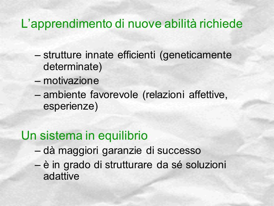 L'apprendimento di nuove abilità richiede –strutture innate efficienti (geneticamente determinate) –motivazione –ambiente favorevole (relazioni affett