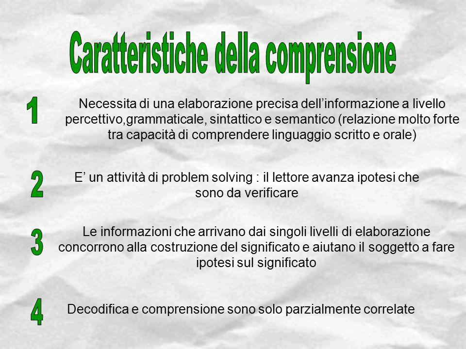 Necessita di una elaborazione precisa dell'informazione a livello percettivo,grammaticale, sintattico e semantico (relazione molto forte tra capacità