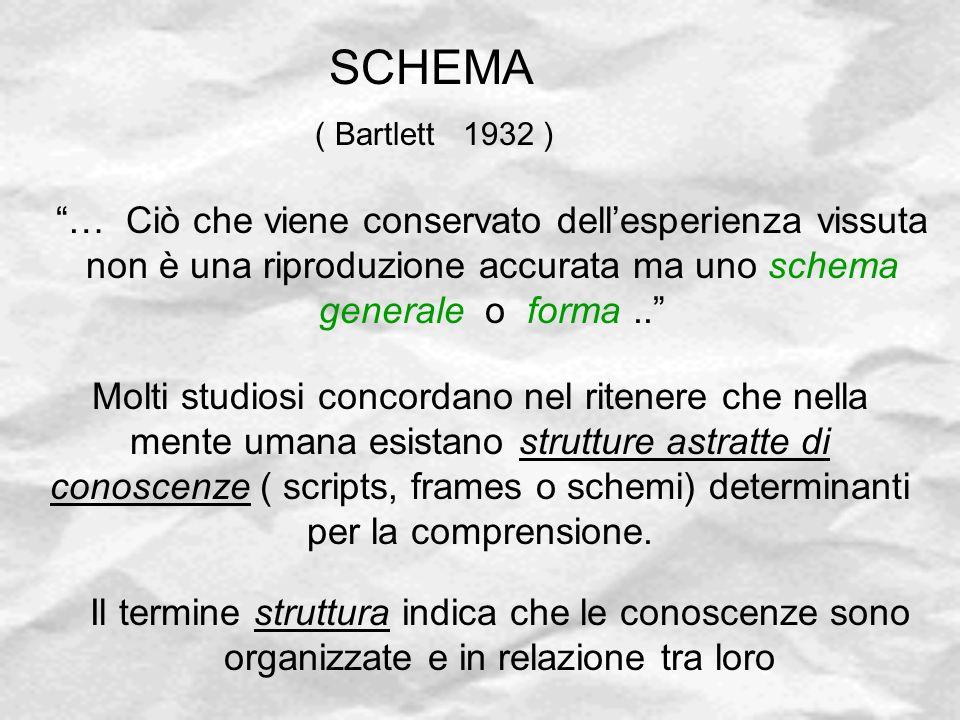 """( Bartlett 1932 ) """"… Ciò che viene conservato dell'esperienza vissuta non è una riproduzione accurata ma uno schema generale o forma.."""" Molti studiosi"""