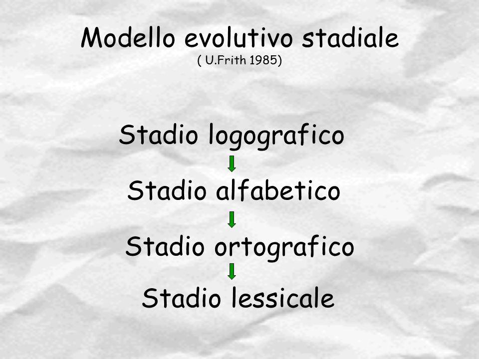 Modello evolutivo stadiale ( U.Frith 1985) Stadio logografico Stadio alfabetico Stadio ortografico Stadio lessicale
